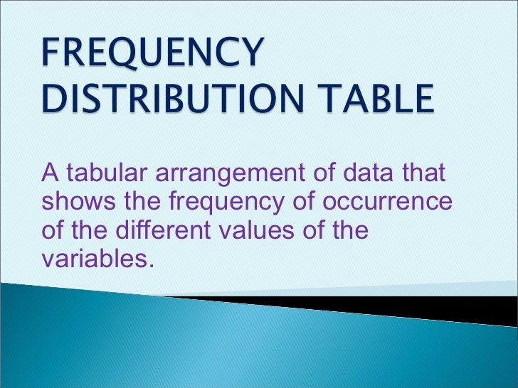 A tabular arrangement of data thatshows the frequency of occurrenceof the different values of thevariables.