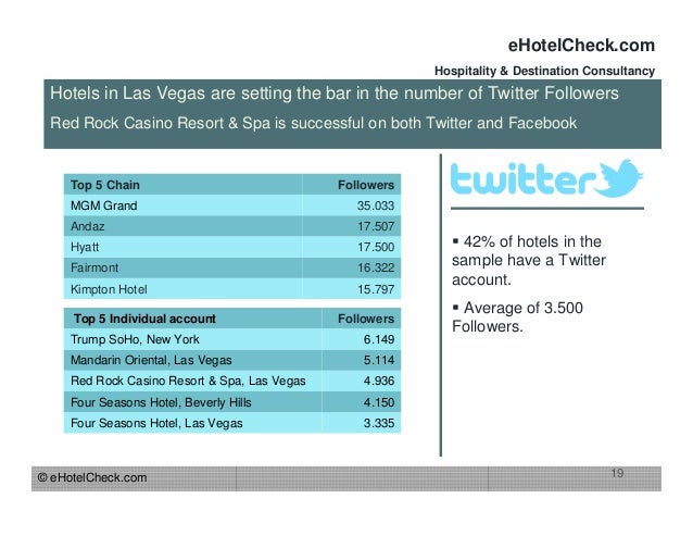 eHotelCheck's Report Global Hospitality Social Media Scan 2011