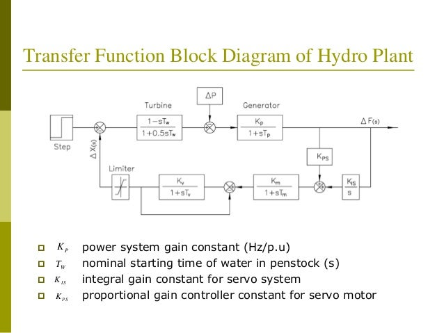 report hydroelectric power plant, wiring diagram