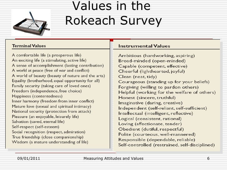 rokeach value survey Utilize 'rokeach values survey' to help you determine your values hierarchy, which will assist you in the development of your personal model of leadership after ranking the values according to the instructions, identify your top three terminal values and your top three instrumental values.
