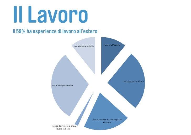 Il Lavoro Il 59% ha esperienze di lavoro all'estero                                                no,stobeneinitalia...
