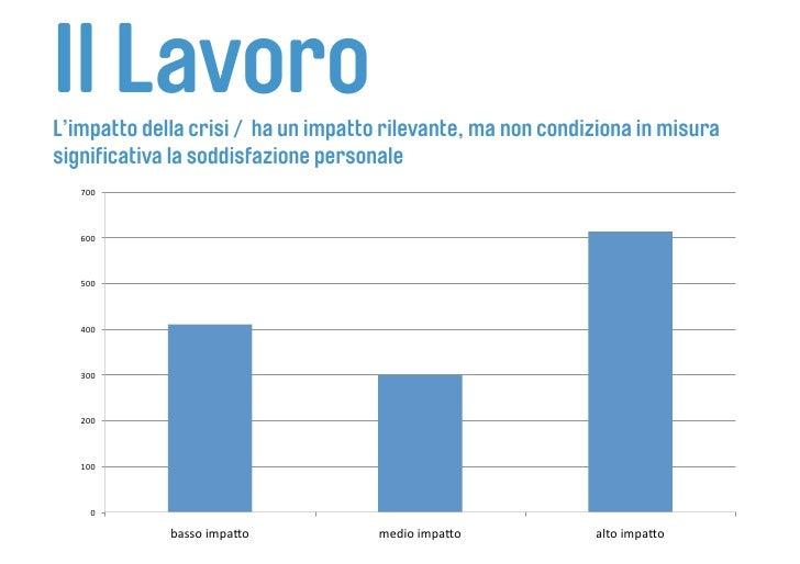 Il Lavoro L'impatto della crisi / ha un impatto rilevante, ma non condiziona in misura significativa la soddisfazione pers...