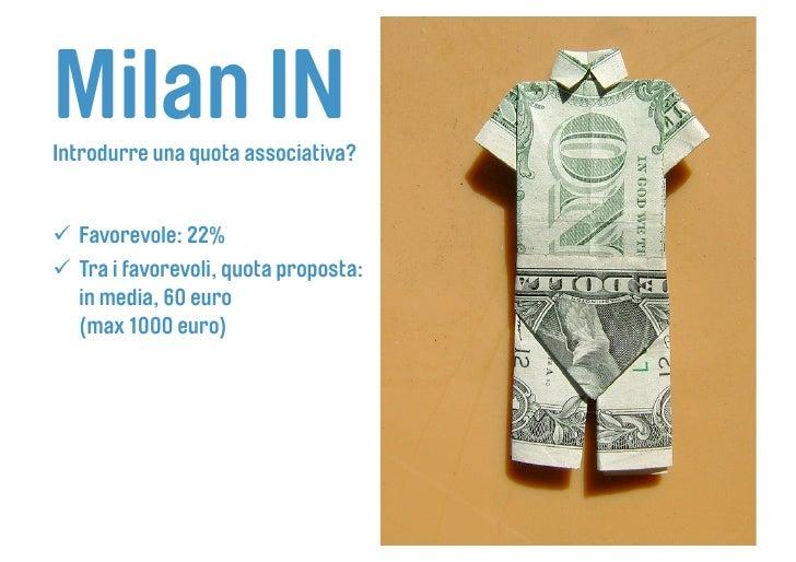 Milan IN Introdurre una quota associativa?    Favorevole: 22%  Tra i favorevoli, quota proposta:    in media, 60 euro ...
