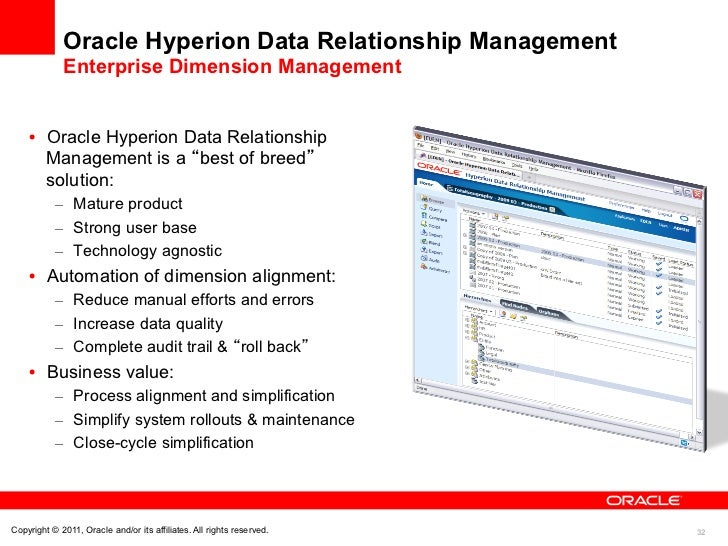 Oracle hyperion data relationship management web