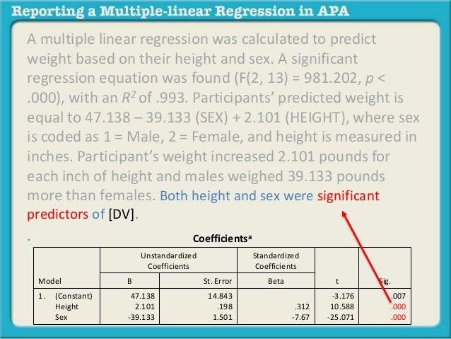 dissertation multiple regressionsanalyse