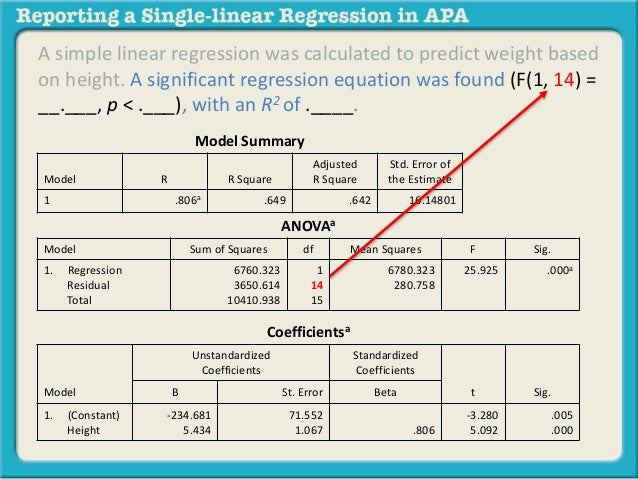 ib studies linear regression paper Example 1 1b mathematical studies 2008— internal assessment  after doing the same linear regression on my calculator, using the same data, the r value equals .