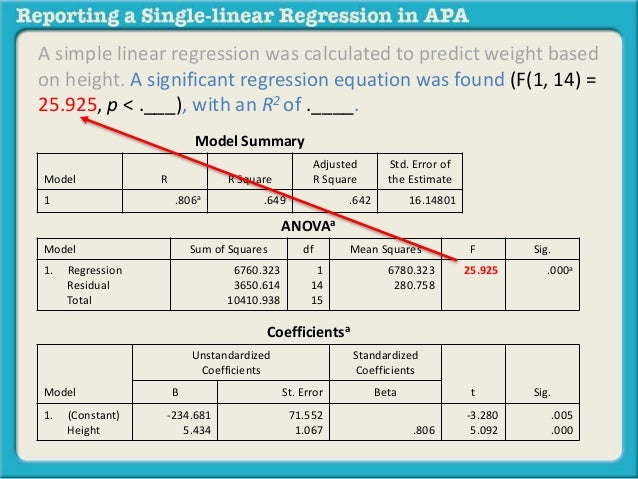 R Categorical Regression Reporting a single lin...