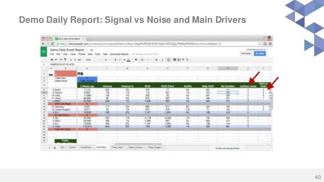 Analytics at Motorola