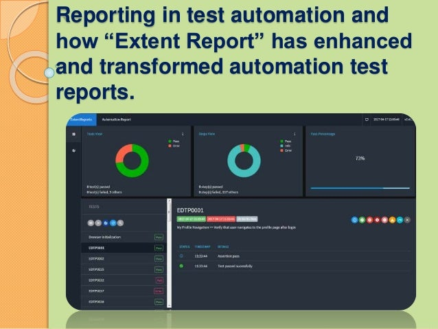 Reporting in test automation and how u201cExtent Reportu201d has enhanced and transformed automation test ...  sc 1 st  SlideShare & Reporting in test automation and how u201cExtent Reportu201d has enhanced andu2026