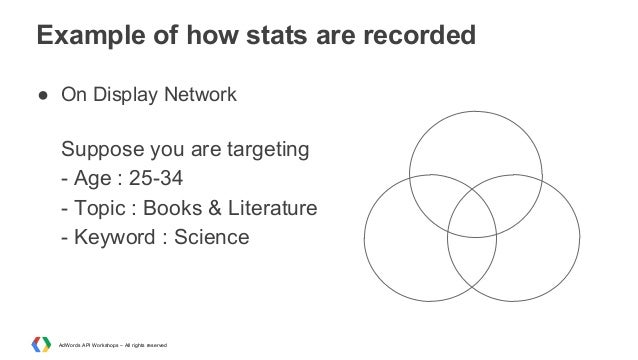 Example of how stats are recorded ● On Display Network  Suppose you are targeting - Age : 25-34 - Topic : Books & Literatu...