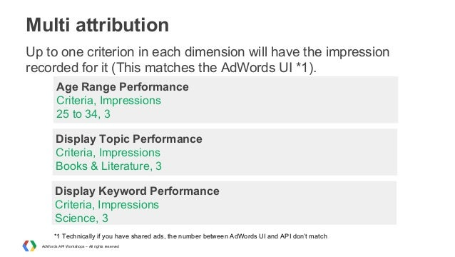 Multi attribution Up to one criterion in each dimension will have the impression recorded for it (This matches the AdWords...