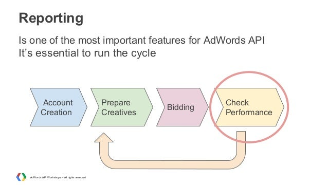Reporting Is one of the most important features for AdWords API  It's essential to run the cycle  Account Creation  AdWord...