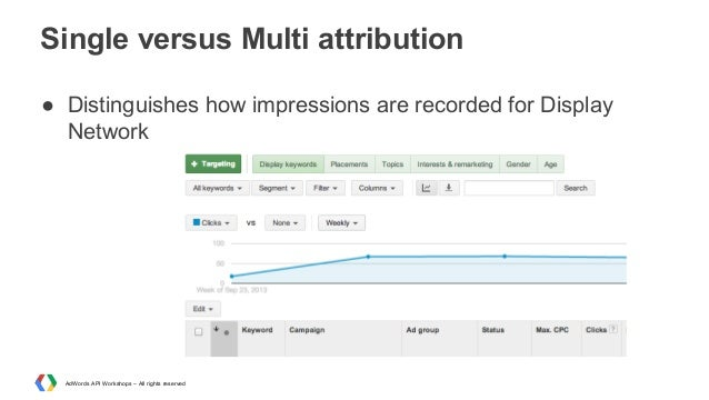 Single versus Multi attribution ● Distinguishes how impressions are recorded for Display Network  AdWords API Workshops – ...