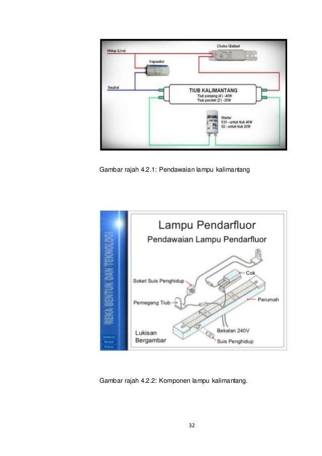 Admirable Diagram Wiring Lampu Kalimantang Somurich Com Wiring Digital Resources Otenewoestevosnl