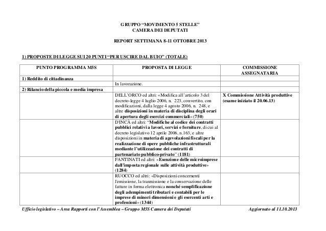 """GRUPPO """"MOVIMENTO 5 STELLE"""" CAMERA DEI DEPUTATI REPORT SETTIMANA 8-11 OTTOBRE 2013  1) PROPOSTE DI LEGGE SUI 20 PUNTI """"PER..."""
