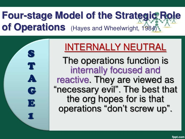 operations management hayes and wheelwright essay Hayes, g pisano, d upton and s wheelwright wiley, 2005 3 operations operations management essay strategic operations essay about.
