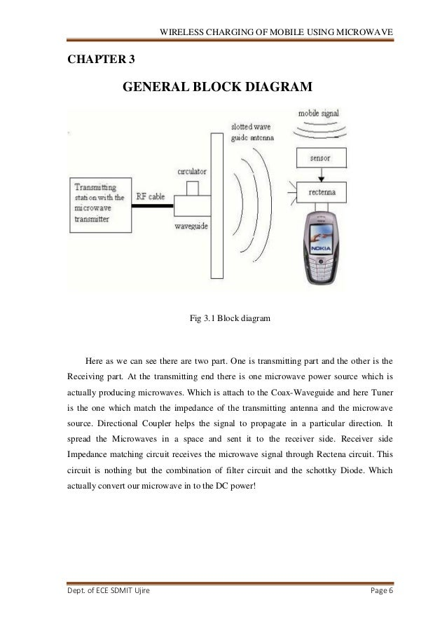 Wireless Charging Of Mobile Phones Using Microwave Full