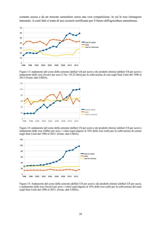 costante ascesa e da un mercato sementiero senza una vera competizione, in cui le rese rimangono immutate. A conti fatti s...