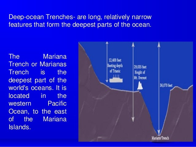 Deepest Part Of The Ocean
