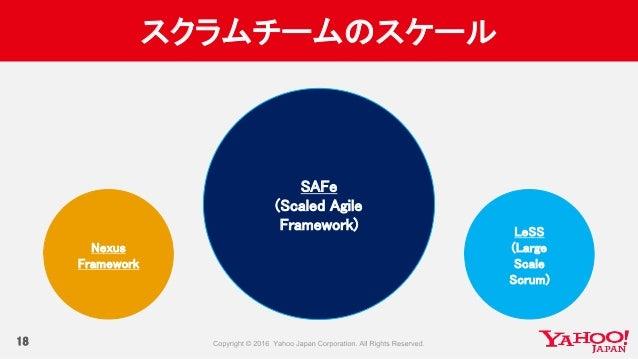 スクラムチームのスケール 18 LeSS (Large Scale Scrum) Nexus Framework SAFe (Scaled Agile Framework)