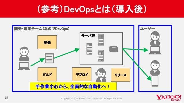 開発・運用チーム(なのでDevOps) ユーザー (参考)DevOpsとは(導入後) 23 リリースビルド デプロイ サーバ群 開発 手作業中心から、全面的な自動化へ!