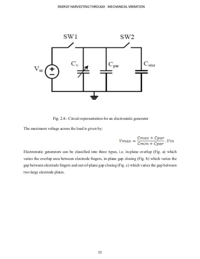 Report About Mechanical Waves