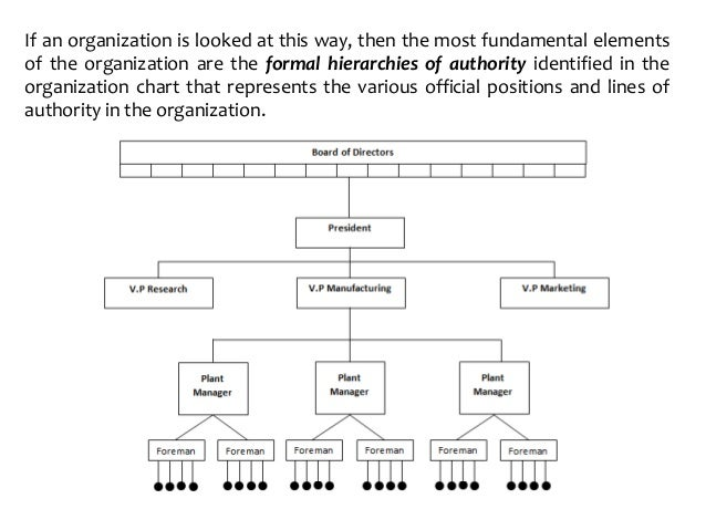 the rational model of a business organization The six-step rational decision-making model 1  five organizational factors can impede staff  this view tends to dominate business decision.
