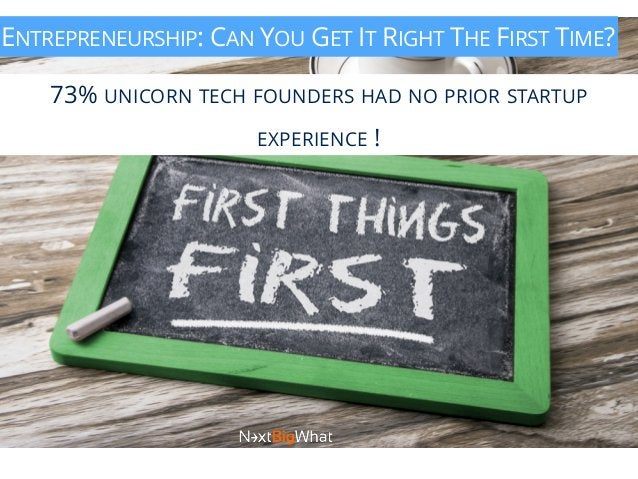 ENTREPRENEURSHIP: CAN YOU GET IT RIGHT THE FIRST TIME? 73% UNICORN TECH FOUNDERS HAD NO PRIOR STARTUP EXPERIENCE ! Image ...