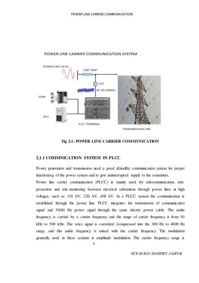 report on plcc