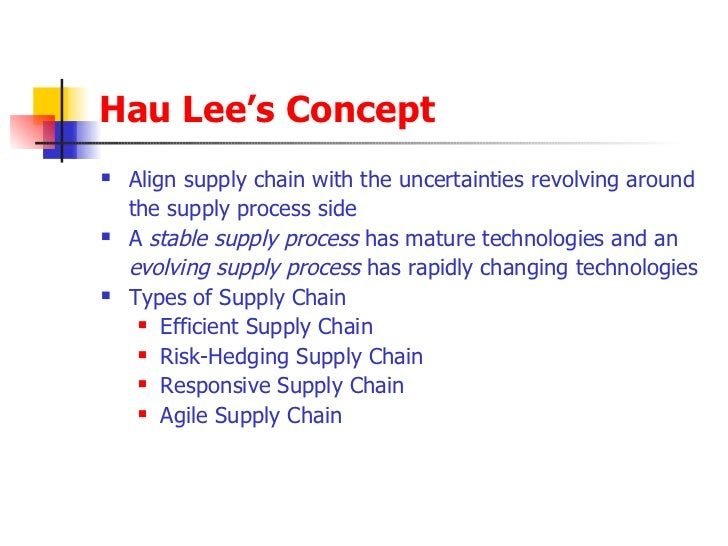 aligning supply chain strategies with product uncertainties Environmental uncertainty accompanying purchases in the  chain strategies with product uncertainties  aligning supply chain strategies with product.