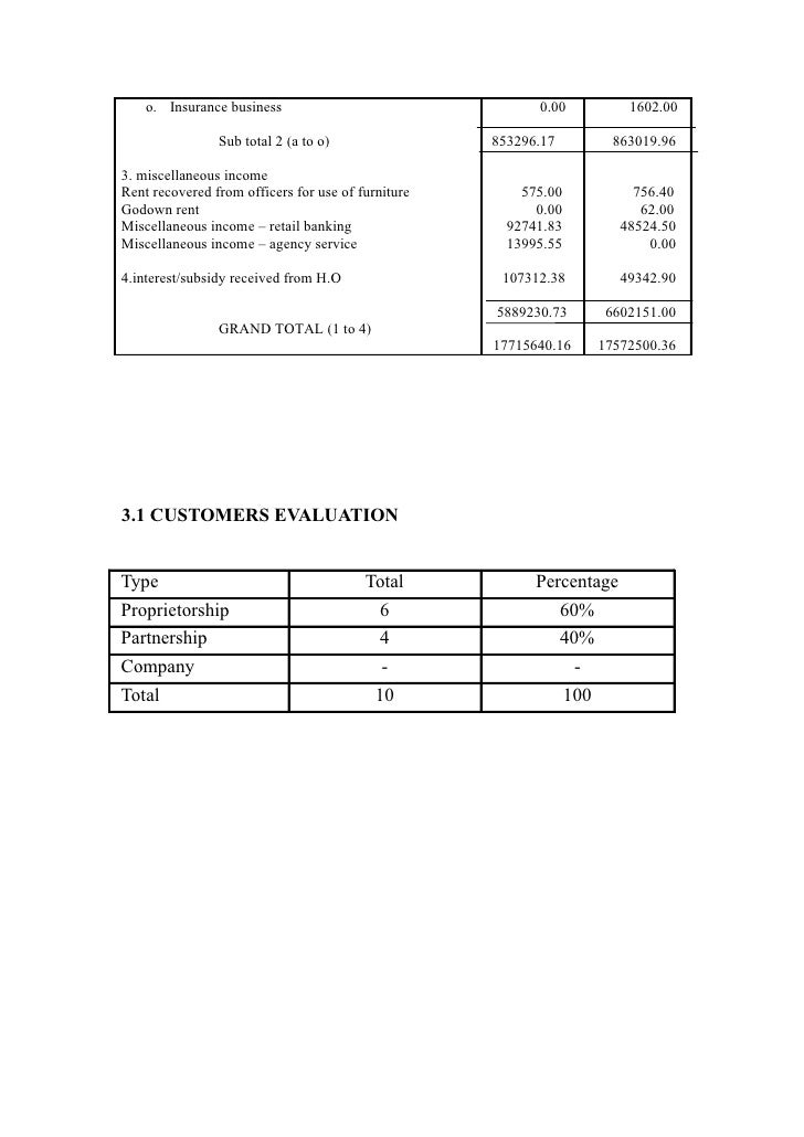 Report on working capital management assistance provided by punjab na – Format of Working Capital