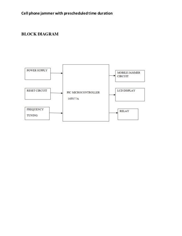 Block diagram of mobile jammer | 20 - 100m Cover Radius Bomb Cellular Signal Blocker , Wifi Blocker Jammer Good Cooling System