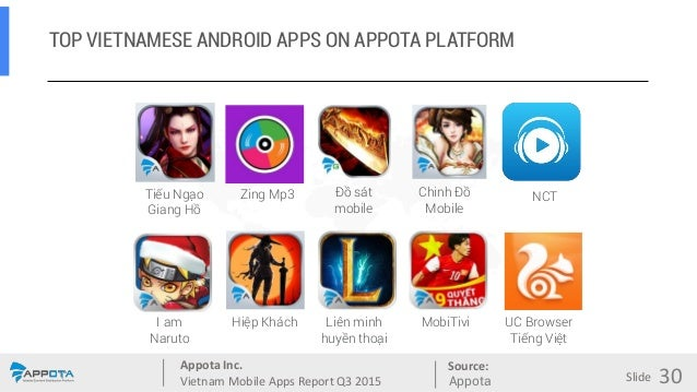 Appota Inc. Vietnam Mobile Apps Report Q3 2015 Source: Slide TOP VIETNAMESE ANDROID APPS ON APPOTA PLATFORM Tiếu Ngạo Gian...