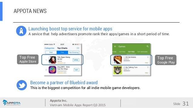 Appota Inc. Vietnam Mobile Apps Report Q3 2015 Source: Slide APPOTA NEWS Become a partner of Bluebird award This is the bi...