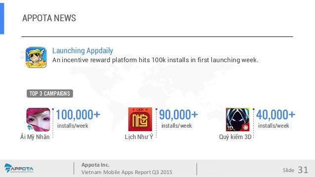 Appota Inc. Vietnam Mobile Apps Report Q3 2015 Source: Slide APPOTA NEWS 31 Launching Appdaily An incentive reward platfor...