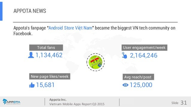 """Appota Inc. Vietnam Mobile Apps Report Q3 2015 Source: Slide APPOTA NEWS Appota's fanpage """"Android Store Việt Nam"""" became ..."""