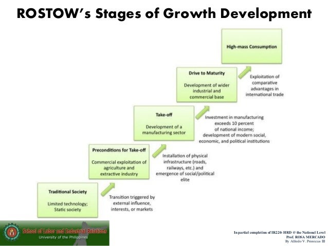 the five stages of the modernization theory of development by walt rostow Modernisation theory explained the underdevelopment of countries in  of  modernization theory is walt rostow's 5 stages of economic growth.