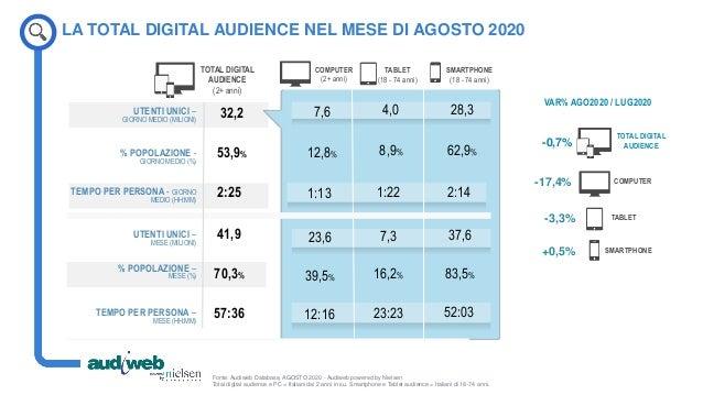 Report scenario online - Agosto 2020 Slide 3