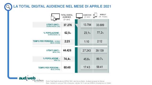 Report scenario online - dati Total Digital Audience Aprile 2021 Slide 3