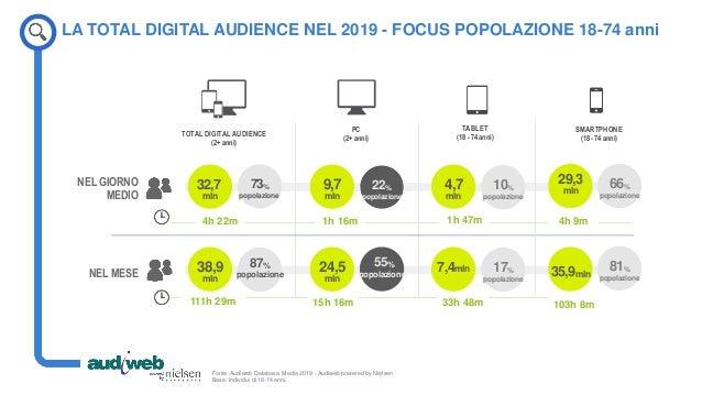 LA TOTAL DIGITAL AUDIENCE NEL 2019 - FOCUS POPOLAZIONE 18-74 anni Fonte: Audiweb Database MEDIA audience online 2017- Audi...