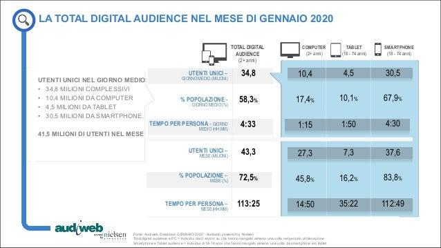 LA TOTAL DIGITAL AUDIENCE NEL MESE DI GENNAIO 2020 Fonte: Audiweb Database, GENNAIO 2020 - Audiweb powered by Nielsen Tota...