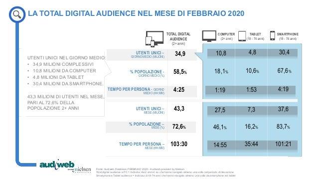 La total digital audience in Italia - Febbraio 2020 Slide 3