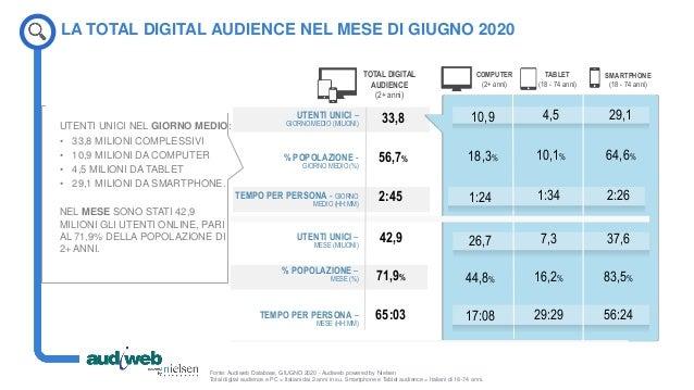Report scenario online - Giugno 2020 Slide 3