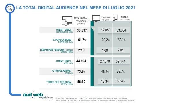 Report scenario online - dati Total Digital Audience - Luglio 2021 Slide 3