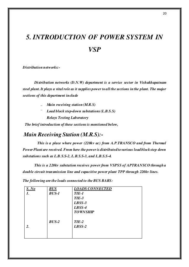 internship report on thermal power station muzaffargarh
