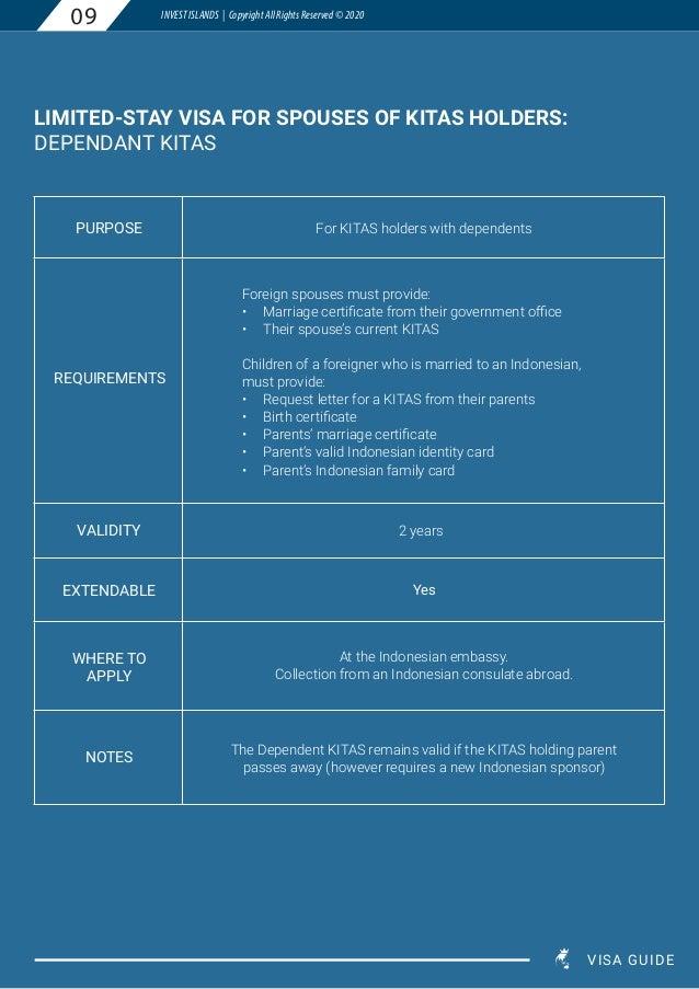 Understanding Your Visa Options In Indonesia 2020 Invest Islands