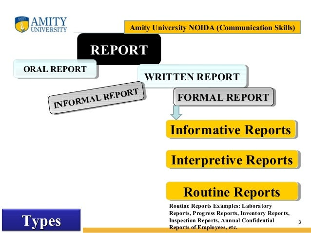 amity university summur internship sample report Student in amity university location west delhi, delhi, india  summer internship  learnt about various microbiological and chemical tests for different sample .