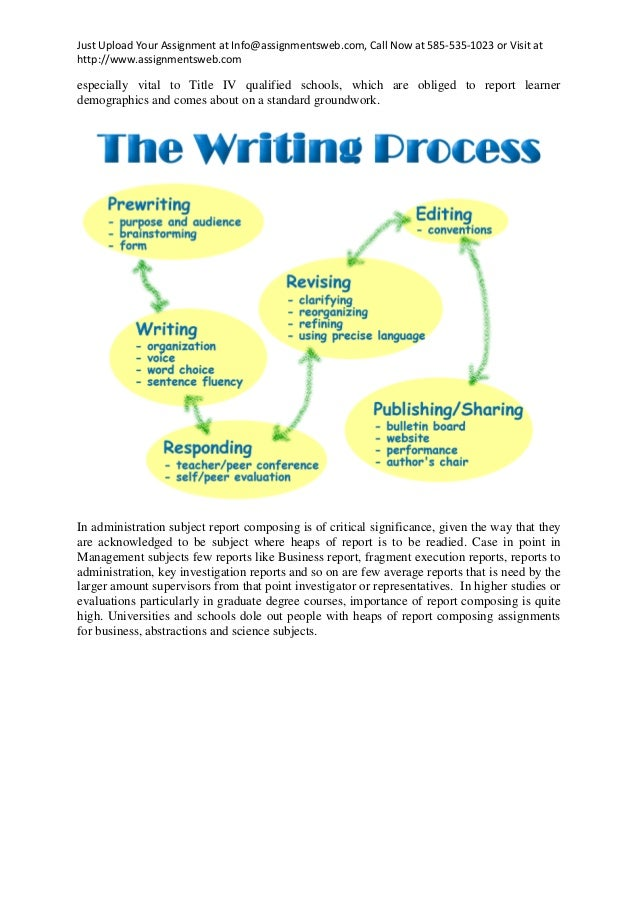 Writing help uk