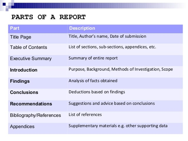 parts of report writing