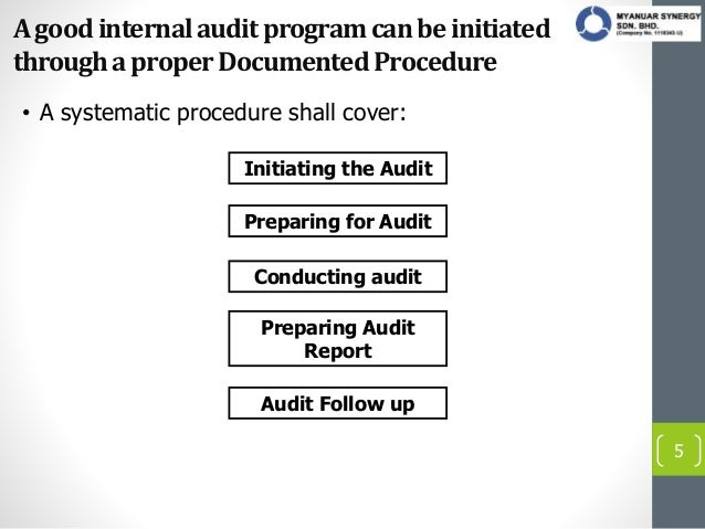 Preparation of audit report